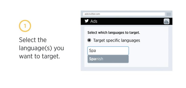 twitter-language-targeting