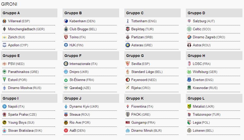 gironi europa league 2014-15 Inter Napoli Fiorentina Torino Uefa com