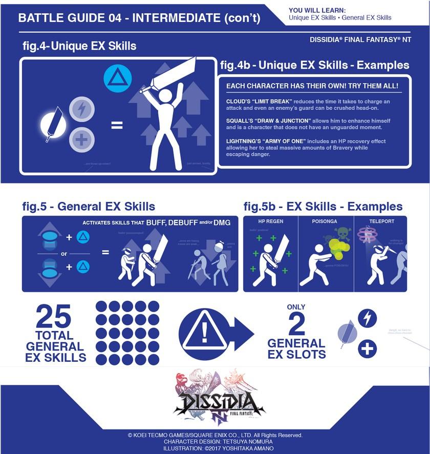 Dissidia_NT_Battle_Guide_Intermediate_02_1508243009