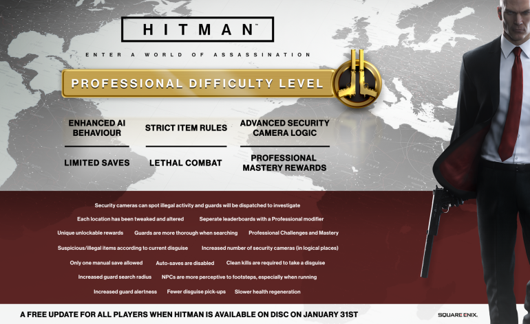 HITMAN_PROFESSIONAL_DIFFICULTY