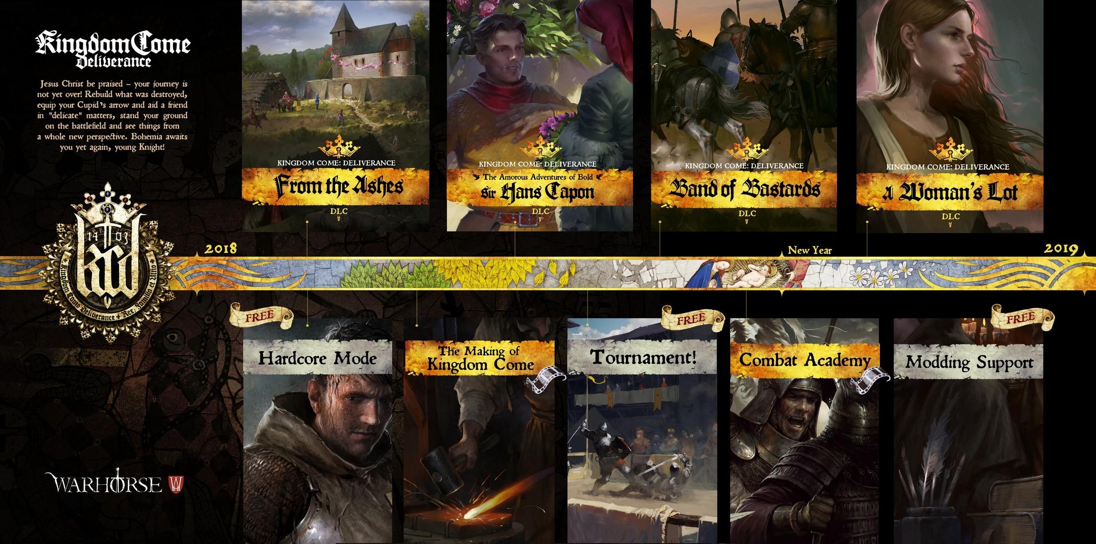 KingdomComeDeliverance_DLC_road_map