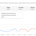 google-search-impact-dates-compare-SEL