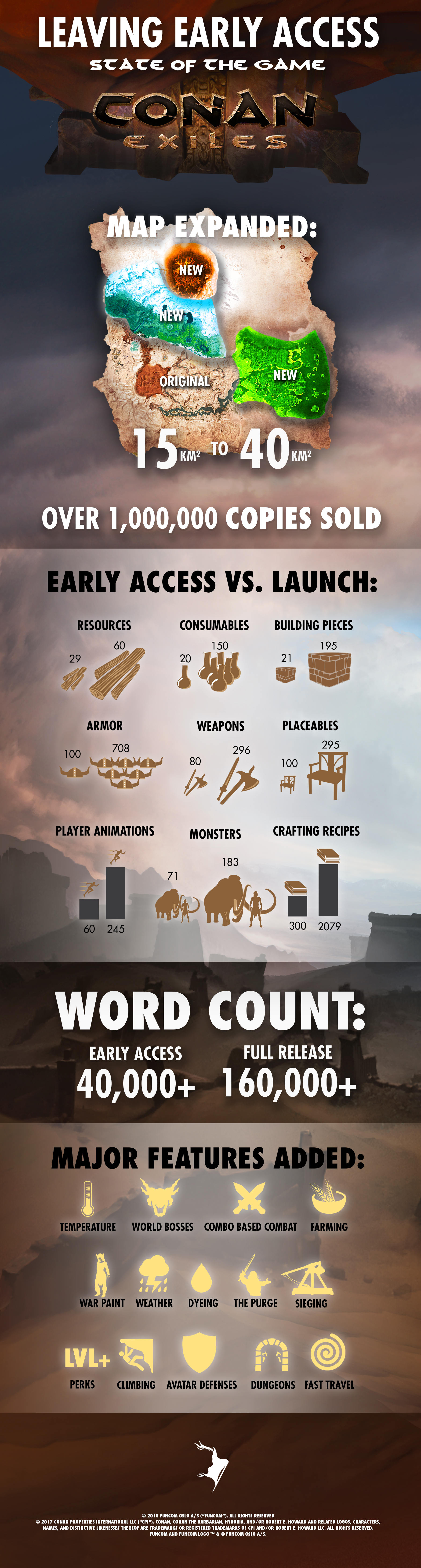 infographic_launch4