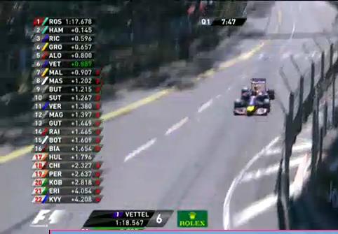 Q1 Formula 1 GP Monaco 24 maggio 2014