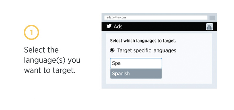 twitter-language-targeting