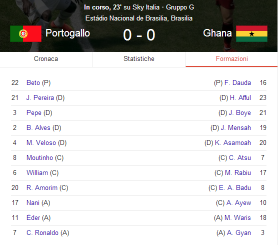 DIRETTA GOL MONDIALI BRASILE 2014 DIRETTA LIVE HIGHLIGHTS STREAMING VIDEO YOUTUBE GHANA PORTOGALLO
