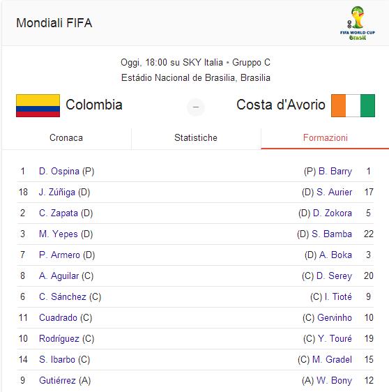 colombia costa d avorio mondiali brasile 2014 girone c seconda giornata highlights live diretta streaming italiano