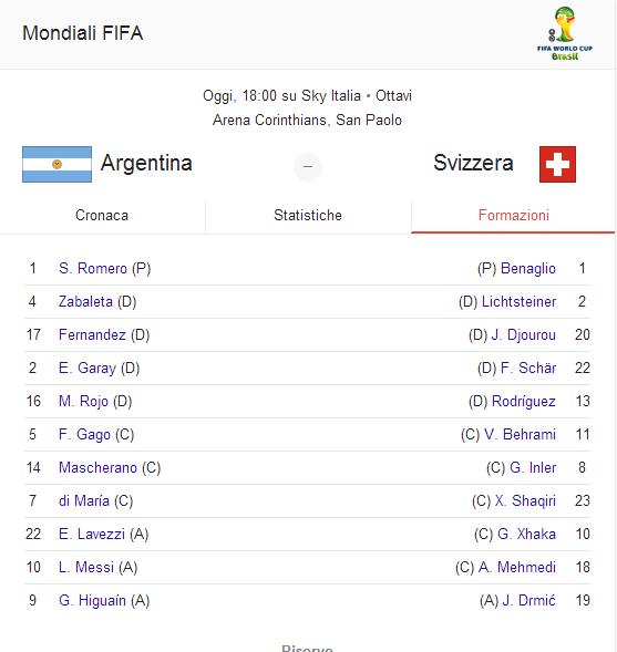 formazioni ufficiali argentina svizzera ottavi finale brasile 2014 mondiali fifa
