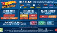Mattel e Milestone hanno rivelato il piano di pubblicazione dei contenuti post-lancio di Hot Wheels Unleashed