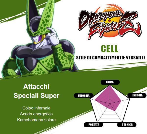 cell scheda personaggio